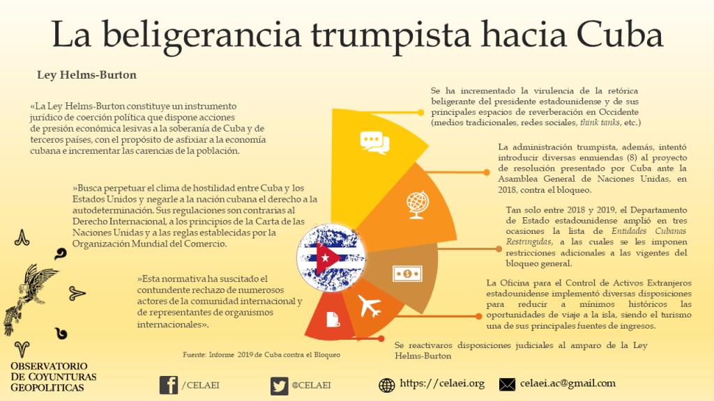 Informe 2019 de Cuba sobre la Resolución 73/8 de la Asamblea General de las Naciones Unidas, Necesidad de poner fin al bloqueo económico, comercial y financiero impuesto por los Estados Unidos de América contra Cuba
